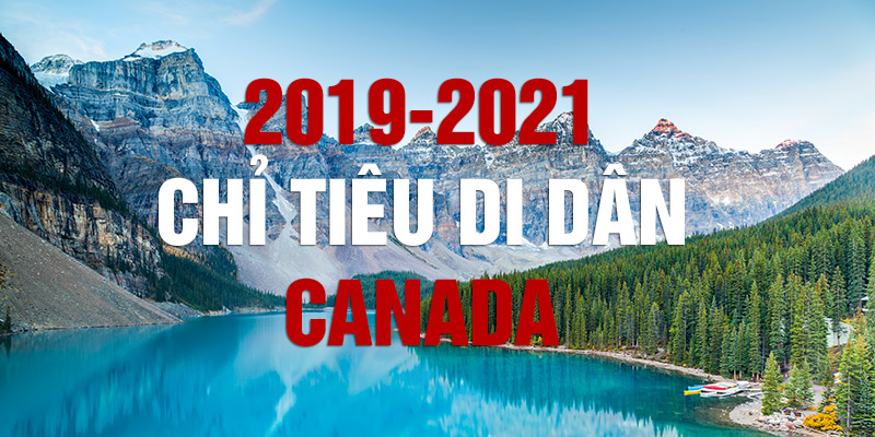 Kế hoạch di dân canada 2019-2021(FB)