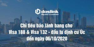 CHỈ TIÊU BẢO LÃNH BANG ĐẾN NGÀY 06/10/2020 CHO VISA ĐỊNH CƯ ĐẦU TƯ - VISA 188 & VISA 132
