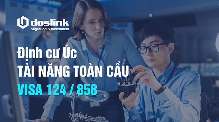 dinh-cu-uc-tai-nang-toan-cau-visa-124-858