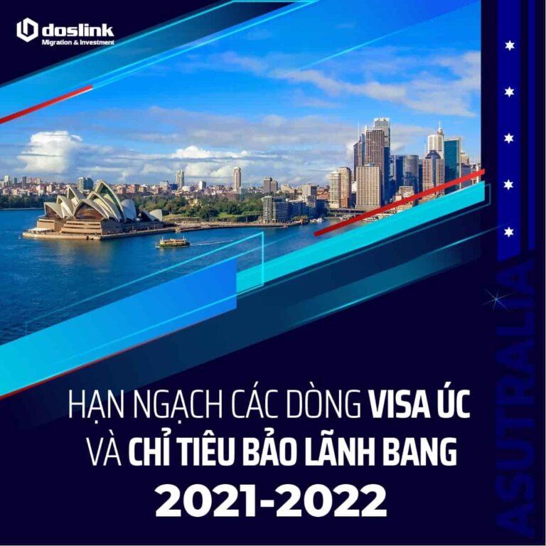 Hạn ngạch các dòng Visa Úc và chỉ tiêu bảo lãnh bang 2021 2022