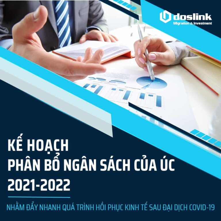 Kế hoạch phân bổ ngân sách của Úc năm 2021 - 2022